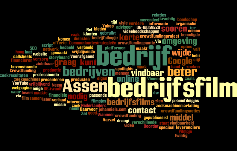 wordle7.png